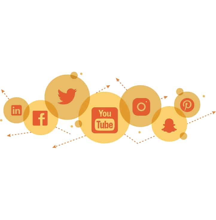Including social media in your translation strategy